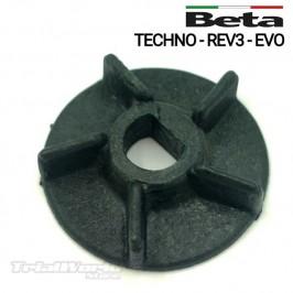 Water pump turbine Beta EVO and Beta REV3 and Beta Techno