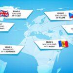 Calendario Campeonato del Mundo de TrialGP 2021